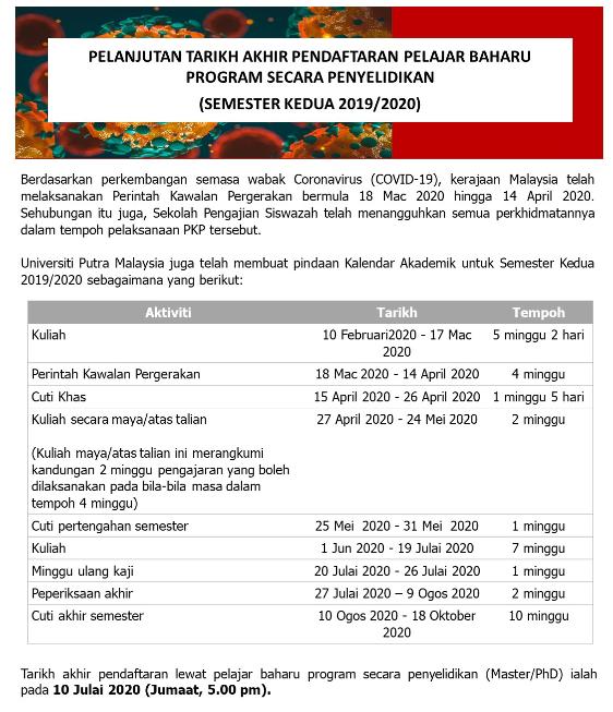 Panduan Pendaftaran Untuk Pelajar Tempatan Baharu Sekolah