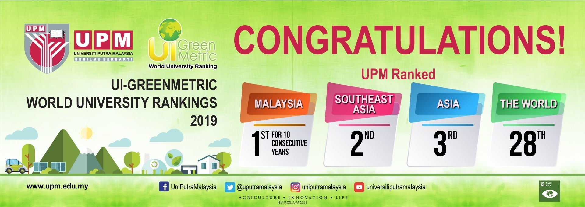 UI-Greenmetric World University Rankings 2019